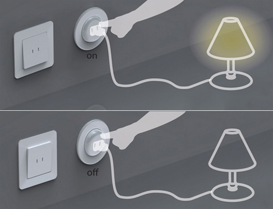 Electricity Things