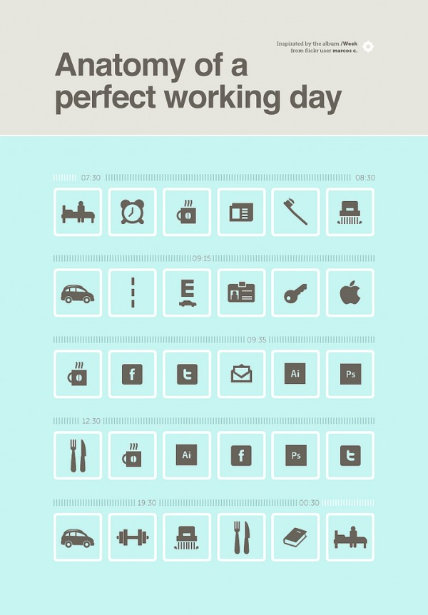 Anatomy of a Perfect Working Day